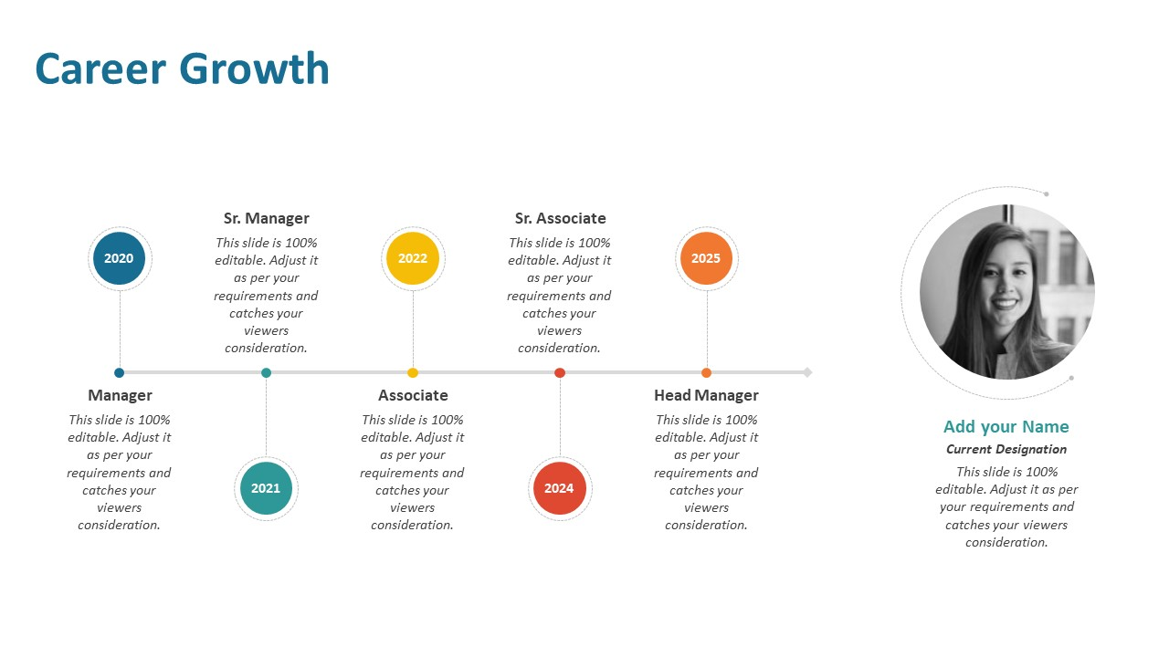Career Growth PowerPoint Template | PPT Templates